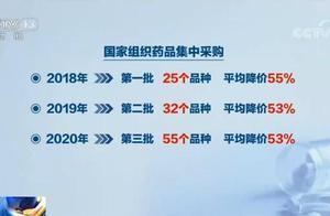 第三批国家带量采购本月执行 55种药品价格均降53%