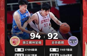 CBA大结局?本赛季全胜的浙江男篮再添外援助力