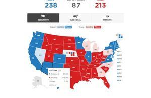 总统大选日刚过,美国正式退出《巴黎协定》