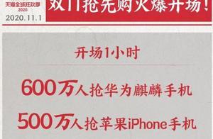 """5G手机销售火爆,华为、苹果领跑""""双11"""",消费电子市场正在复苏丨掘金双11"""