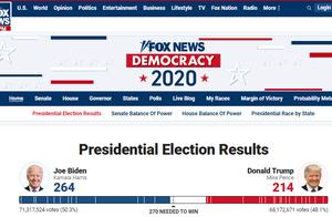 美媒:内华达州官员表示,当地时间5日早上才会更新计票结果