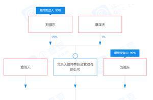 刘强东、章泽天在三亚成立企业管理公司,经营范围含互联网信息服务
