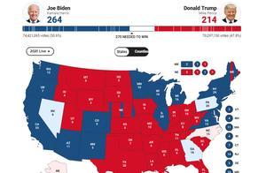美国大选最关键时刻,情况又变了!CNN:美国已经回不去了