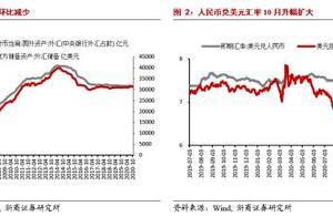 浙商宏观:继续调升人民币兑美元汇率中枢至6.5