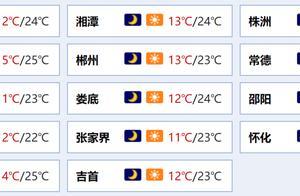 直逼25°!立冬热出汗!湖南人离冬天还有多远?