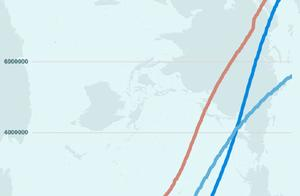 """疫情国际周报:全球周增确诊逼近60万例 丹麦出现""""貂传人""""病例"""
