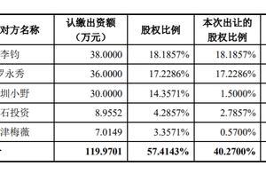 罗永浩直播电商公司5.89亿卖了!半年净利润近4000万