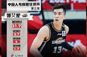 CBA周最佳球员:辽宁队郭艾伦和山东队哈里斯分别当选