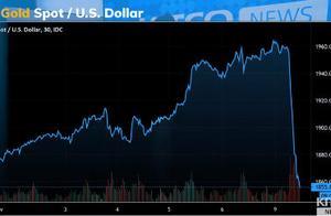 """一则消息引发黄金""""血案""""金价恐进一步下跌?市场反应或""""为时过早"""""""