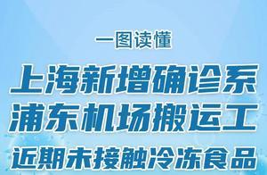上海新增1例本地确诊病例,已筛查8717人,都是阴性