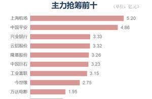 收盘丨A股三大股指弱势调整,沪指跌0.4%