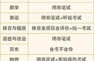 """广州""""新中考""""方案,体育分值提高至70分"""
