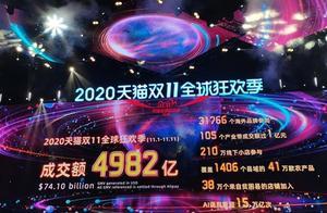 4982亿!天猫双十一成交额再创纪录,武汉市购买力全国前十