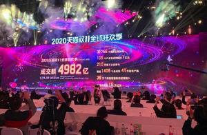4982亿元!2020天猫双11收官,总成交额再刷新纪录