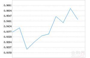 诺安中证500指数增强C净值下跌1.75% 请保持关注