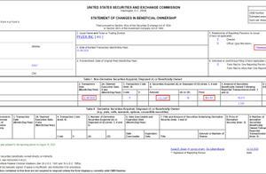 宣布疫苗利好消息当天,辉瑞CEO在最高点卖出556万美元公司股票