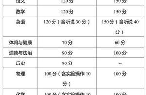 """广州""""新中考""""方案公布:体育分值提高至70分,新增历史科"""