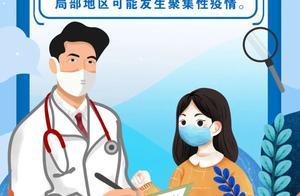 11月26日甘肃省新冠肺炎疫情情况