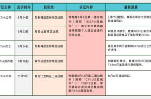 美商务部暂停执行禁令,分析人士:TikTok斗争策略初见成效