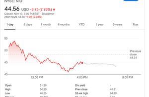蔚来今年股价暴涨十倍,沽空机构香橼唱空,造车新势力高台跳水
