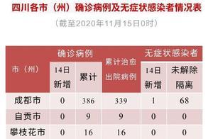 四川新增境外输入无症状感染者1例,自广州隔离结束抵蓉后居家医学观察