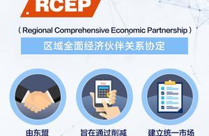 了解RCEP丨全球30%的人都在这个群里