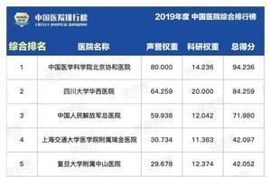 2019全国医院排行榜发布,武汉5家医院入围全国百强