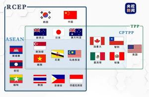 名词解释:RCEP、TPP和CPTPP个个分得清