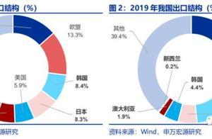 RCEP最大意义:中日韩、特别是中日首建自贸区关系
