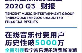 """单季度为腾讯音乐赚了超50亿,全民K歌竟""""涉黄""""被罚"""