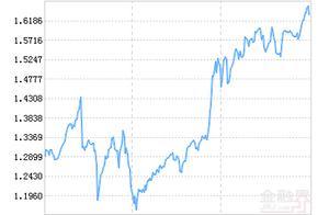 诺安策略精选股票净值上涨1.63% 请保持关注
