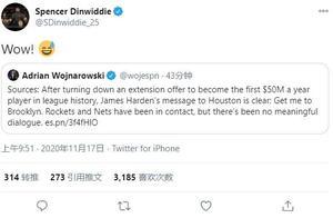 哈登拒绝了5千万合同?丁威迪推特转发:Wow!
