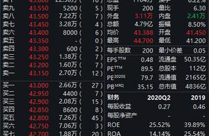 农夫山泉市值一度突破5000亿港元,钟睒睒成中国首富