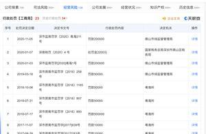 腾讯新增行政处罚信息:因广告违法行为被罚20万元