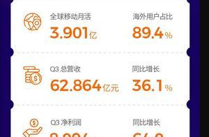 36亿美元将YY直播卖给百度,欢聚集团全面押宝海外市场