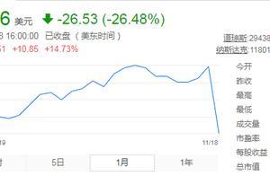 YY直播遭浑水做空,90%数据造假?股价暴跌26%