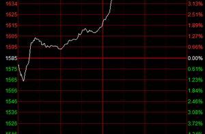 国防军工板块全线爆发!逾14亿主力抢筹8股,后市或迎井喷?名单