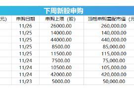 每经11点   天津市一确诊病例曾乘坐高铁从杭州到宁波;满洲里2例病例所有追踪到的密接者全部隔离,核酸检测均为阴性