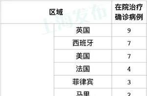上海新增1例本地新冠肺炎确诊病例,防护要领来了