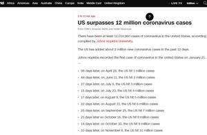 美媒:全美新冠确诊病例超过1200万,过去12天新增病例约200万