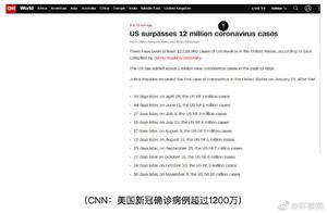 美媒:全美新冠确诊病例超1200万,过去12天新增病例约200万