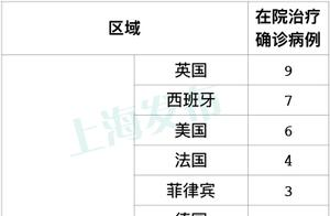 上海新增2例本地确诊病例 11月23日上海疫情最新消息