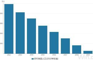 贵州最后9个贫困县摘帽,全国832个贫困县实现清零