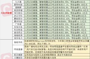 11月24日投资避雷针:杭州高新实控人处于失联状态