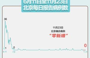 """本土又增2例,吴尊友:病毒不停敲打国门,冬季国内面临""""大考"""""""