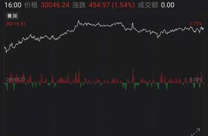 一觉醒来又见证历史!美股全线大涨,道指首次突破30000点大关!特朗普:我任期创下的纪录
