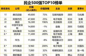 今日数据精选:世卫组织称武汉只是新冠病毒发现地;国内亿元资产家庭超十万北京最多