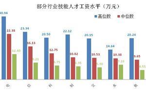 今日数据精选:中国辣条出口160国日本进口最多;美国人均获120个中国口罩