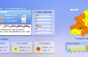 北京空气轻度污染,今日阵风七级!风寒效应显著