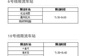 北京地铁8条线24座车站早高峰将限流 控制列车满载率